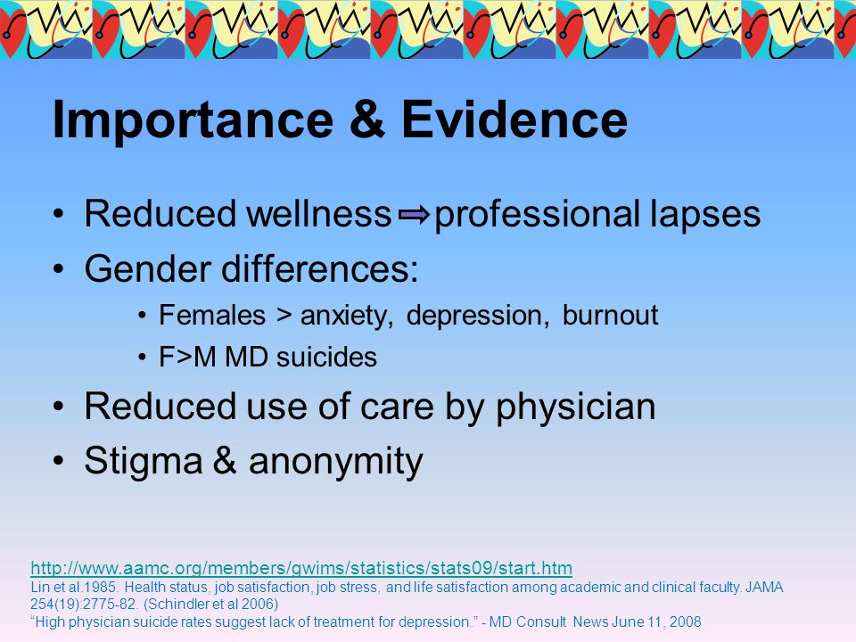 Importance & Evidence Reduced wellness professional lapses Gender differences: Females > anxiety, depression, burnout F>M MD suicides Reduced use of c