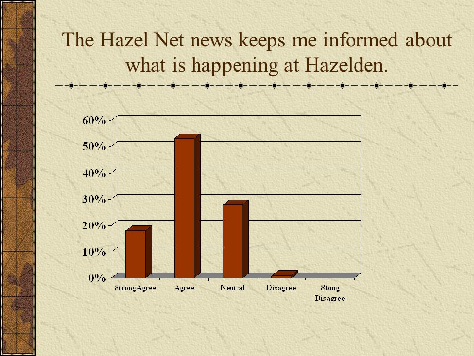 The Hazel Net news keeps me informed about what is happening at Hazelden.