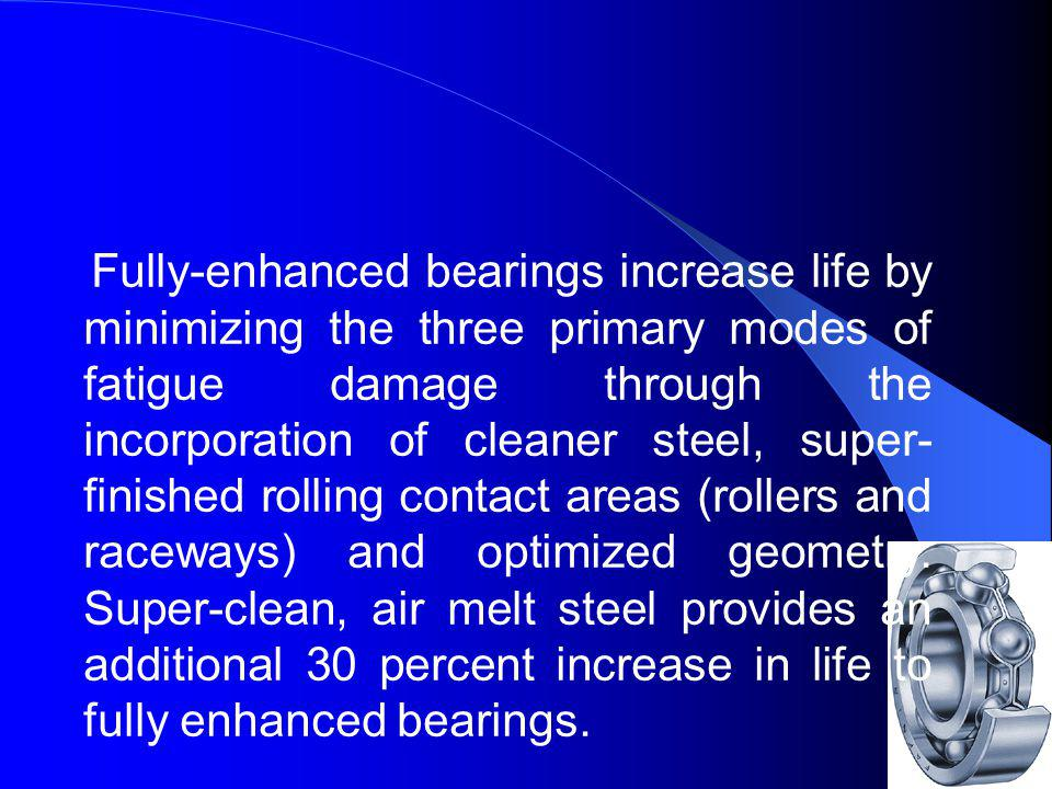 Fully-enhanced bearings increase life by minimizing the three primary modes of fatigue damage through the incorporation of cleaner steel, super- finis
