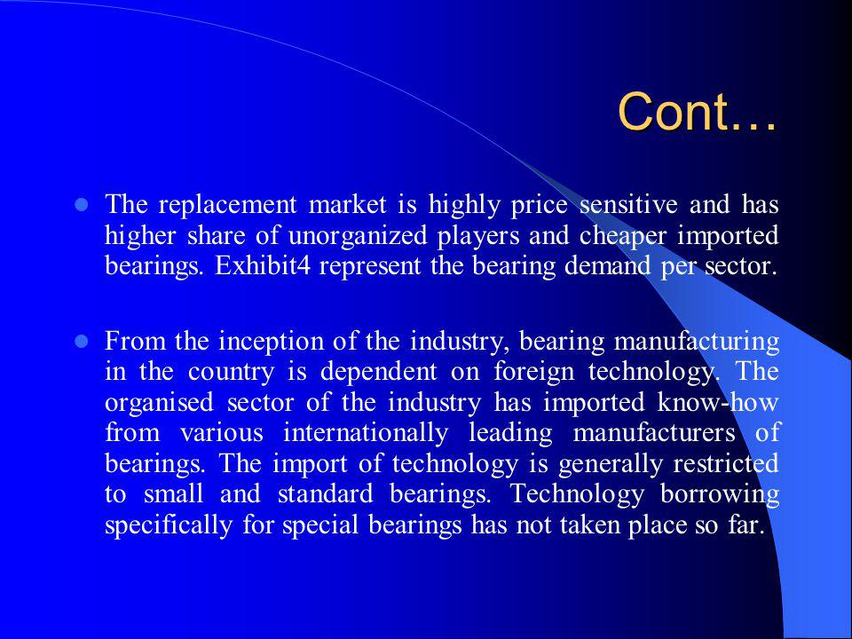 Cont… The replacement market is highly price sensitive and has higher share of unorganized players and cheaper imported bearings. Exhibit4 represent t