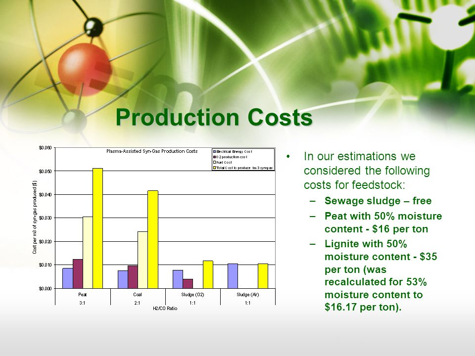Production Costs In our estimations we considered the following costs for feedstock: –Sewage sludge – free –Peat with 50% moisture content - $16 per ton –Lignite with 50% moisture content - $35 per ton (was recalculated for 53% moisture content to $16.17 per ton).
