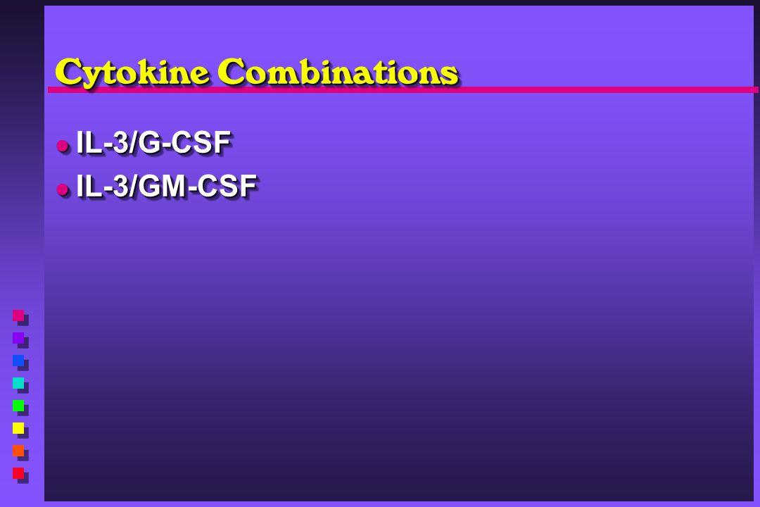 Cytokine Combinations IL-3/G-CSF IL-3/G-CSF IL-3/GM-CSF IL-3/GM-CSF IL-3/G-CSF IL-3/G-CSF IL-3/GM-CSF IL-3/GM-CSF