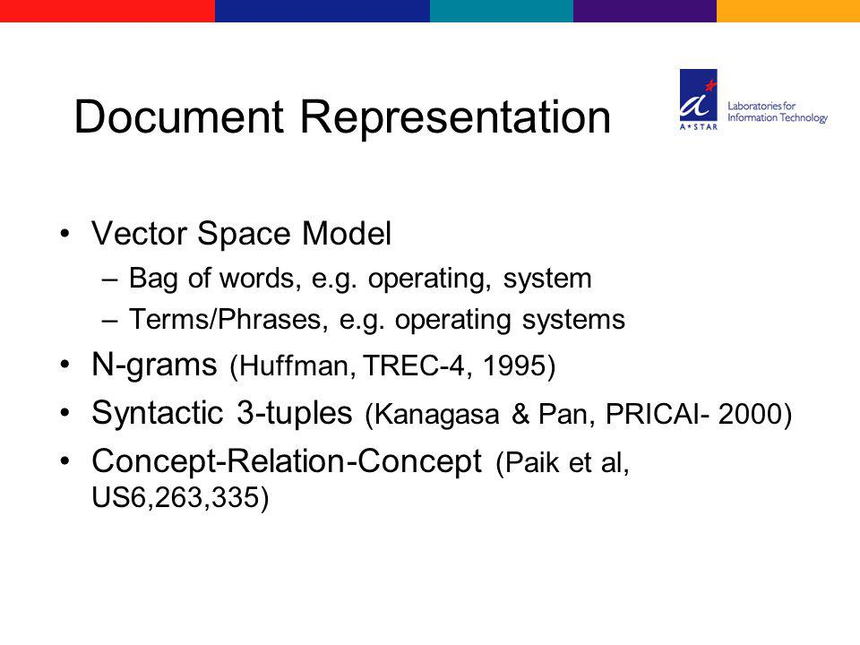 Document Representation Vector Space Model –Bag of words, e.g. operating, system –Terms/Phrases, e.g. operating systems N-grams (Huffman, TREC-4, 1995