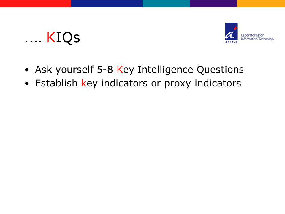 …. KIQs Ask yourself 5-8 Key Intelligence Questions Establish key indicators or proxy indicators