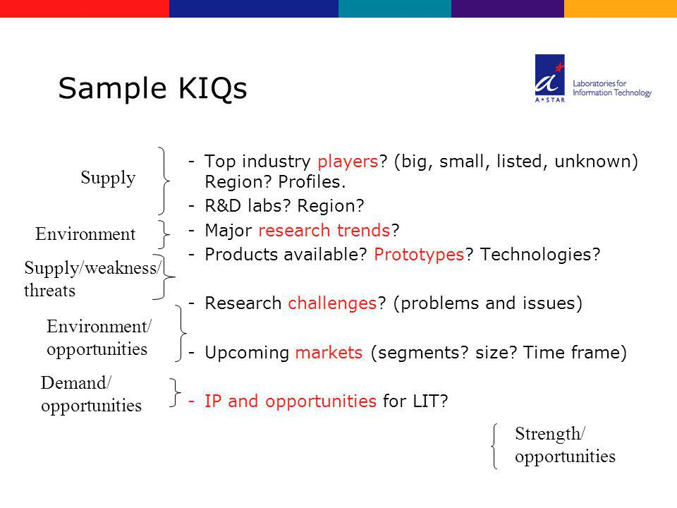 Sample KIQs -Top industry players? (big, small, listed, unknown) Region? Profiles. -R&D labs? Region? -Major research trends? -Products available? Pro