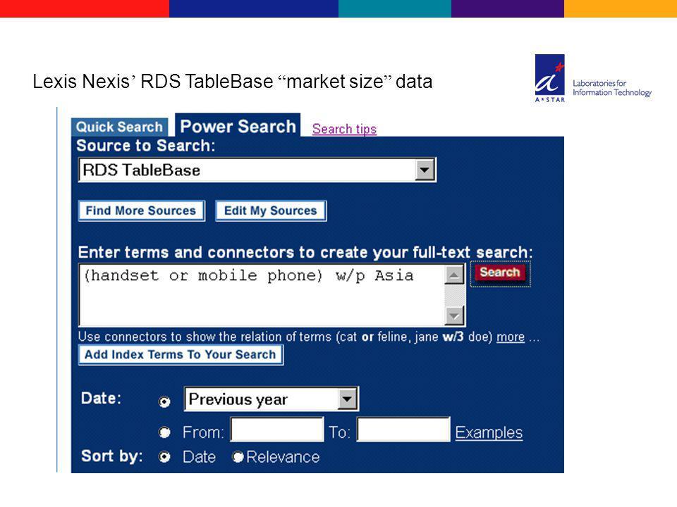 Lexis Nexis RDS TableBase market size data