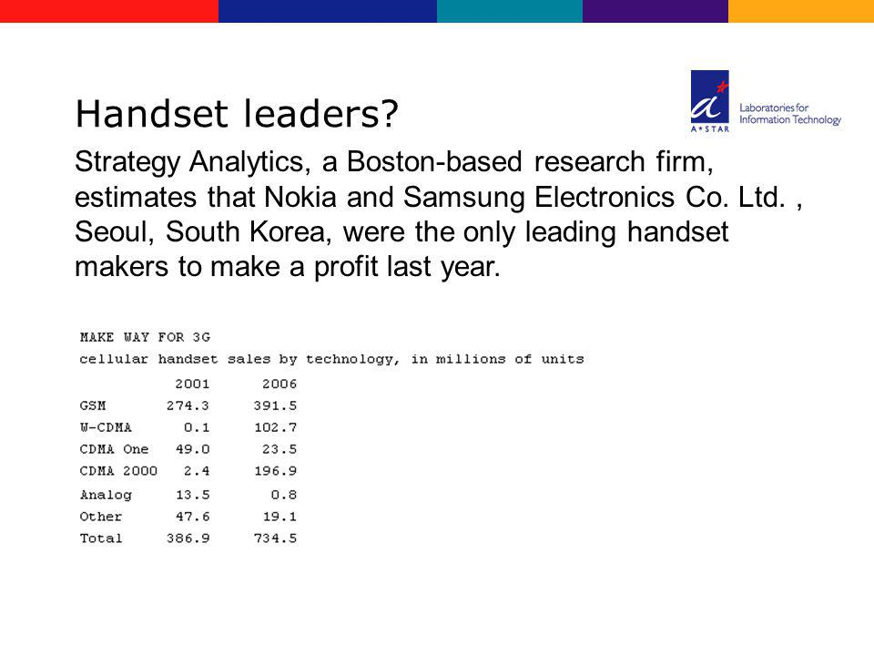 Handset leaders.