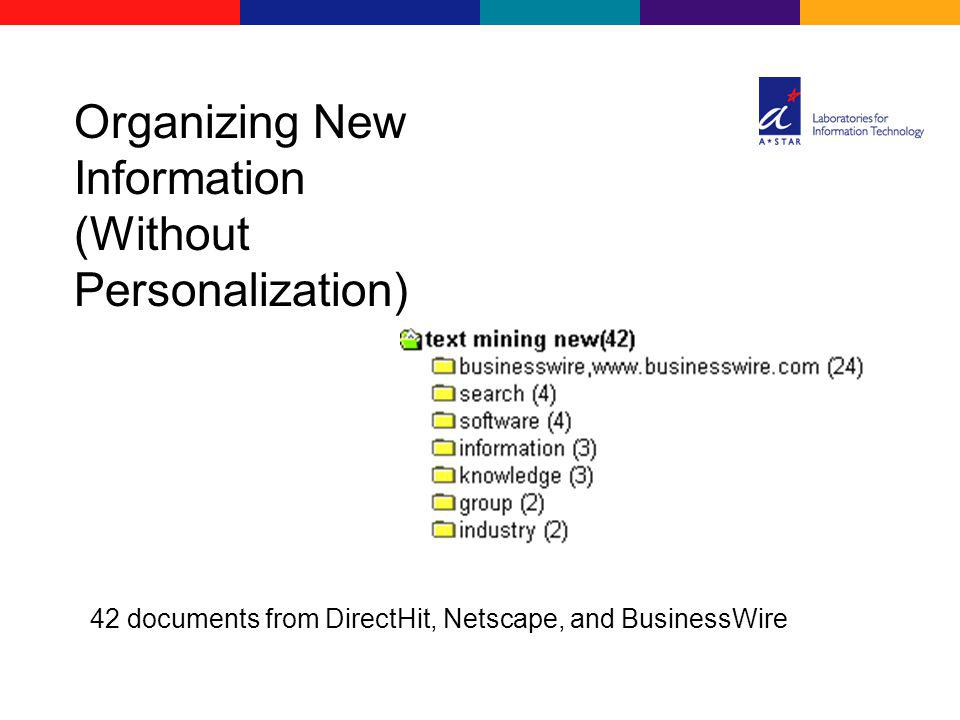 Organizing New Information (Without Personalization) 42 documents from DirectHit, Netscape, and BusinessWire