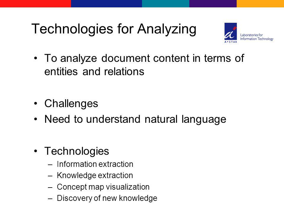 Technologies for Analyzing To analyze document content in terms of entities and relations Challenges Need to understand natural language Technologies –Information extraction –Knowledge extraction –Concept map visualization –Discovery of new knowledge