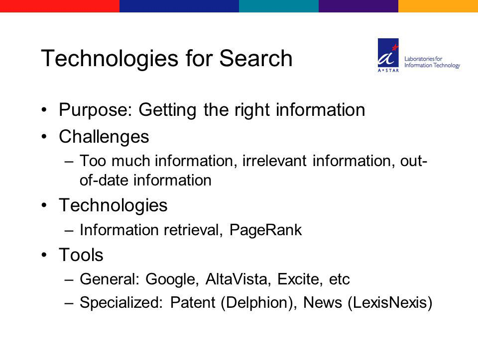 Technologies for Search Purpose: Getting the right information Challenges –Too much information, irrelevant information, out- of-date information Technologies –Information retrieval, PageRank Tools –General: Google, AltaVista, Excite, etc –Specialized: Patent (Delphion), News (LexisNexis)
