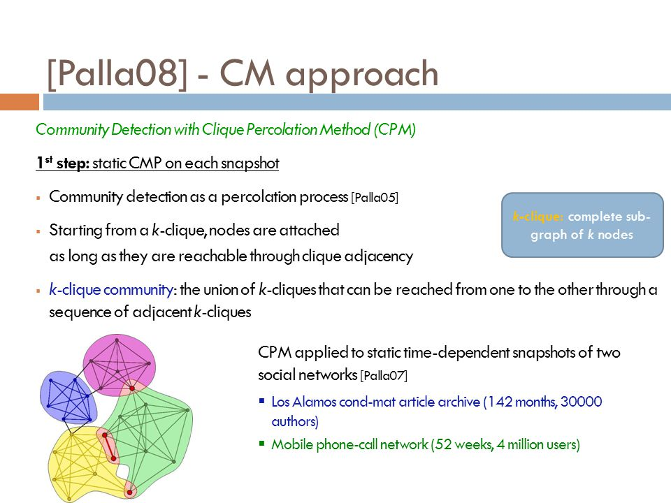 [Palla08] - CM approach Community Detection with Clique Percolation Method (CPM) 1 st step: static CMP on each snapshot Community detection as a perco