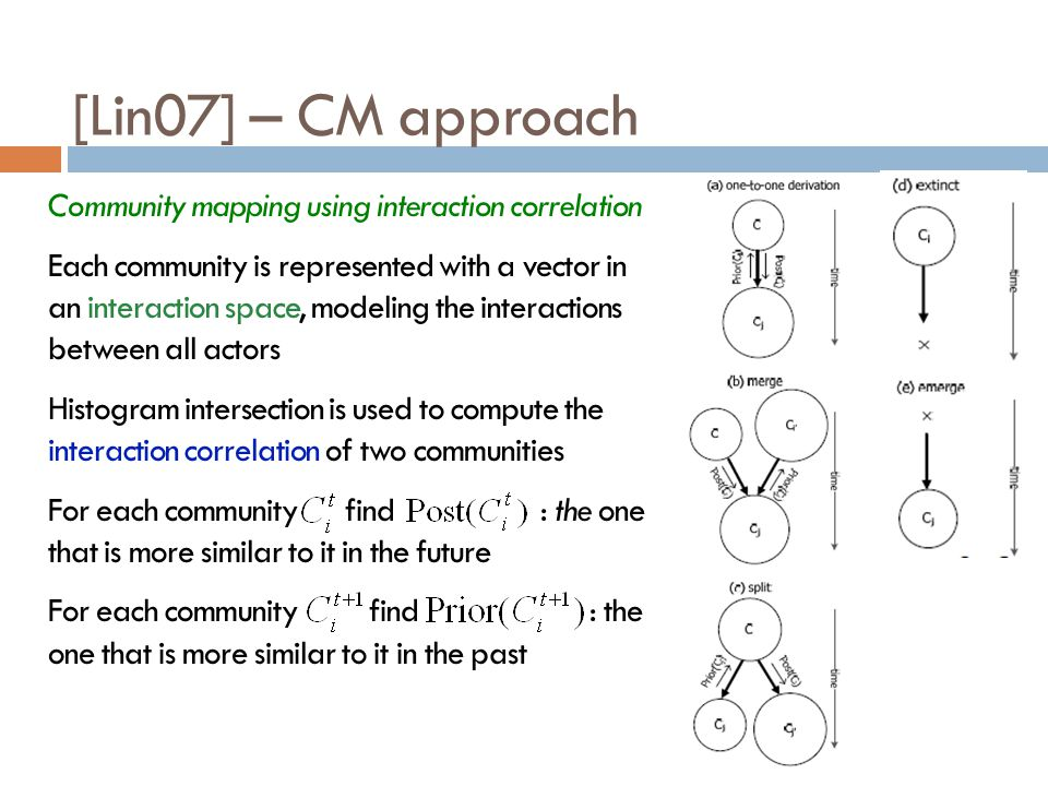 [Lin07] – CM approach Community mapping using interaction correlation Each community is represented with a vector in an interaction space, modeling th