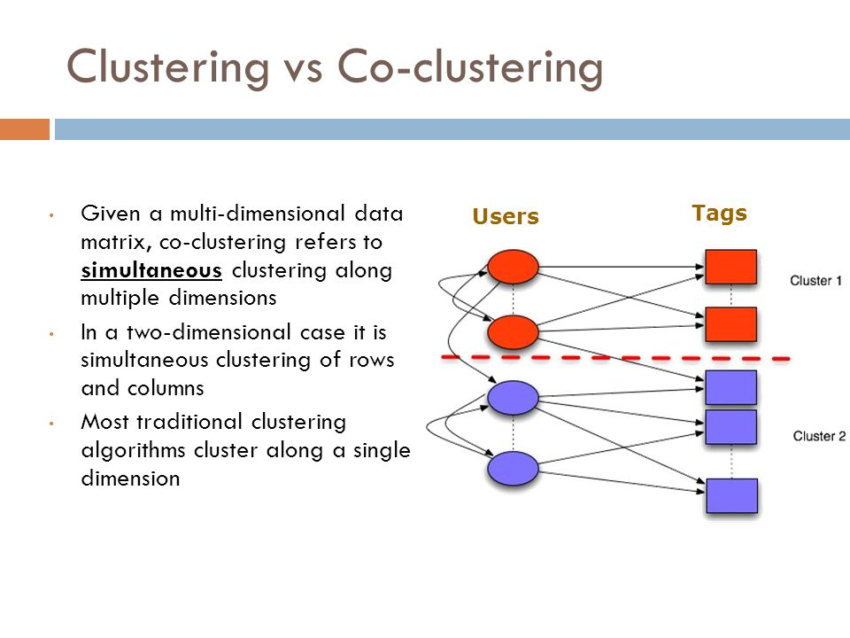 Clustering vs Co-clustering Given a multi-dimensional data matrix, co-clustering refers to simultaneous clustering along multiple dimensions In a two-
