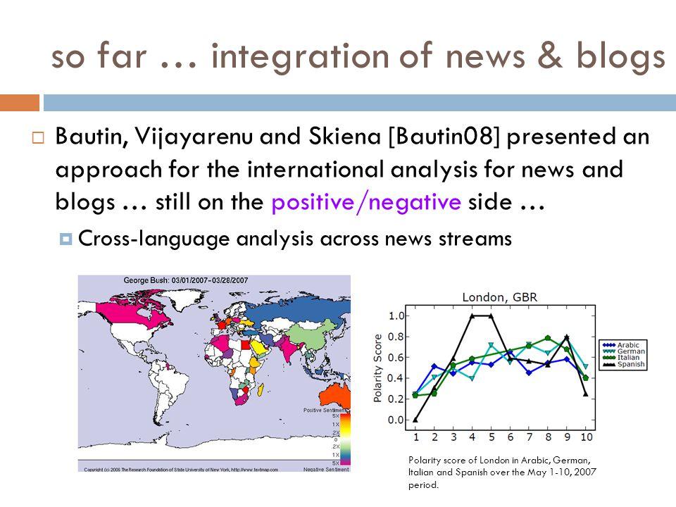 so far … integration of news & blogs Bautin, Vijayarenu and Skiena [Bautin08] presented an approach for the international analysis for news and blogs