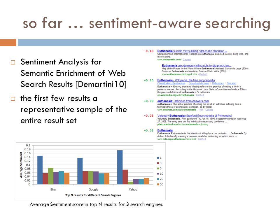 so far … sentiment-aware searching Sentiment Analysis for Semantic Enrichment of Web Search Results [Demartini10] the first few results a representati
