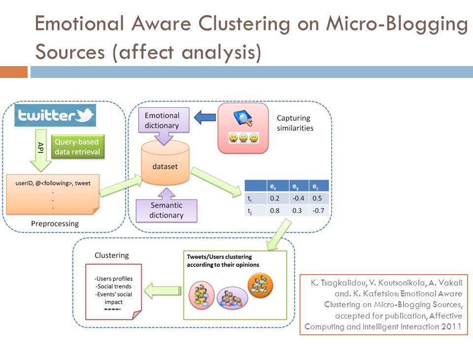Emotional Aware Clustering on Micro-Blogging Sources (affect analysis) K. Tsagkalidou, V. Koutsonikola, A. Vakali and. K. Kafetsios: Emotional Aware C