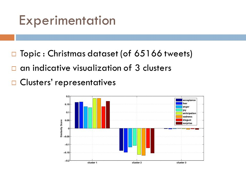 Experimentation Topic : Christmas dataset (of 65166 tweets) an indicative visualization of 3 clusters Clusters representatives