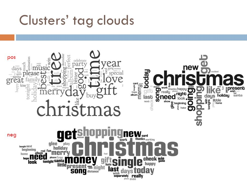 Clusters tag clouds pos neg