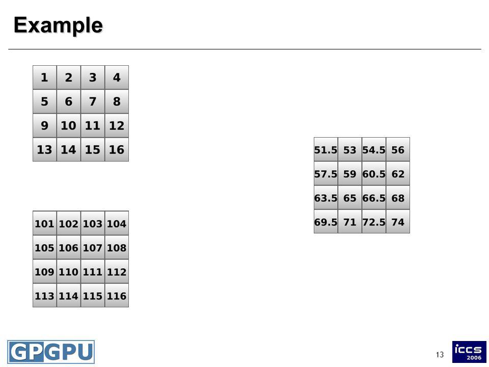 13Example Kernel y + 0.5*x