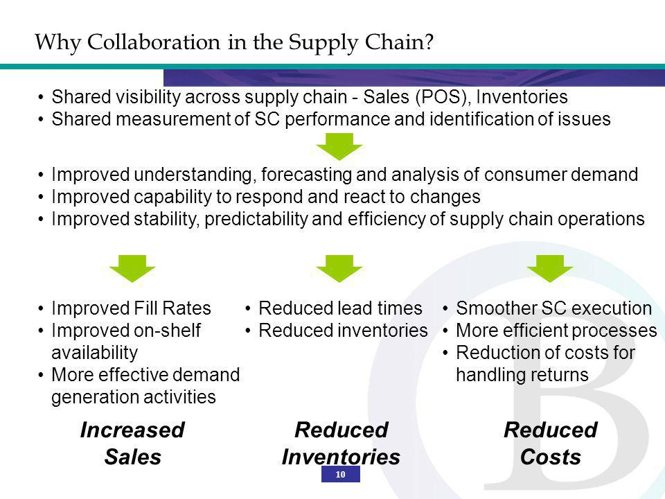 10 Why Collaboration in the Supply Chain.