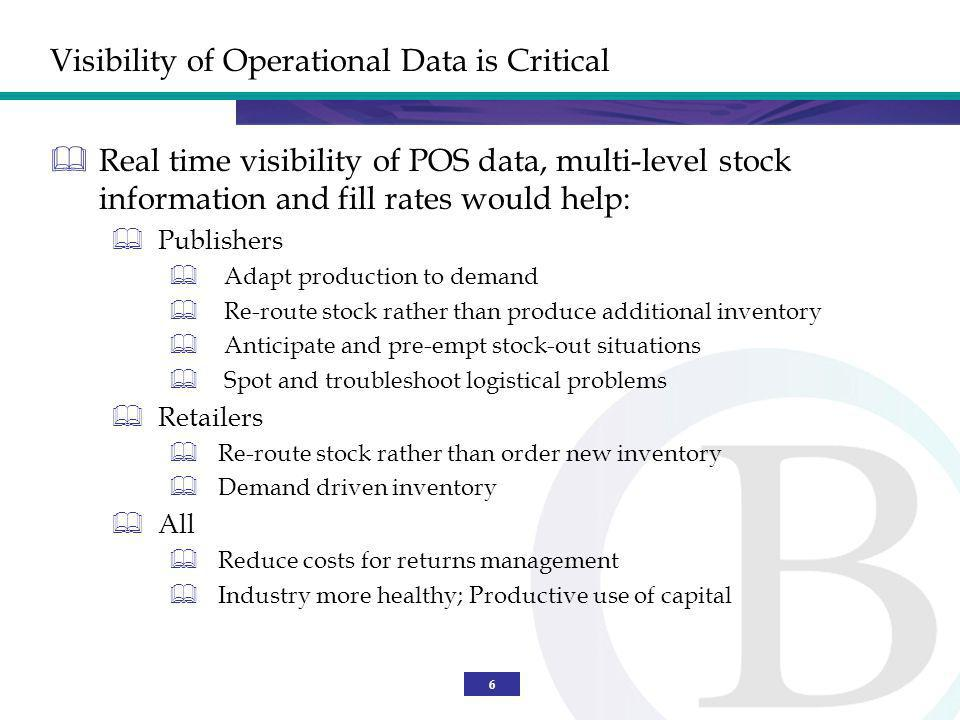 6 Visibility of Operational Data is Critical Real time visibility of POS data, multi-level stock information and fill rates would help: Publishers Adapt production to demand Re-route stock rather than produce additional inventory Anticipate and pre-empt stock-out situations Spot and troubleshoot logistical problems Retailers Re-route stock rather than order new inventory Demand driven inventory All Reduce costs for returns management Industry more healthy; Productive use of capital