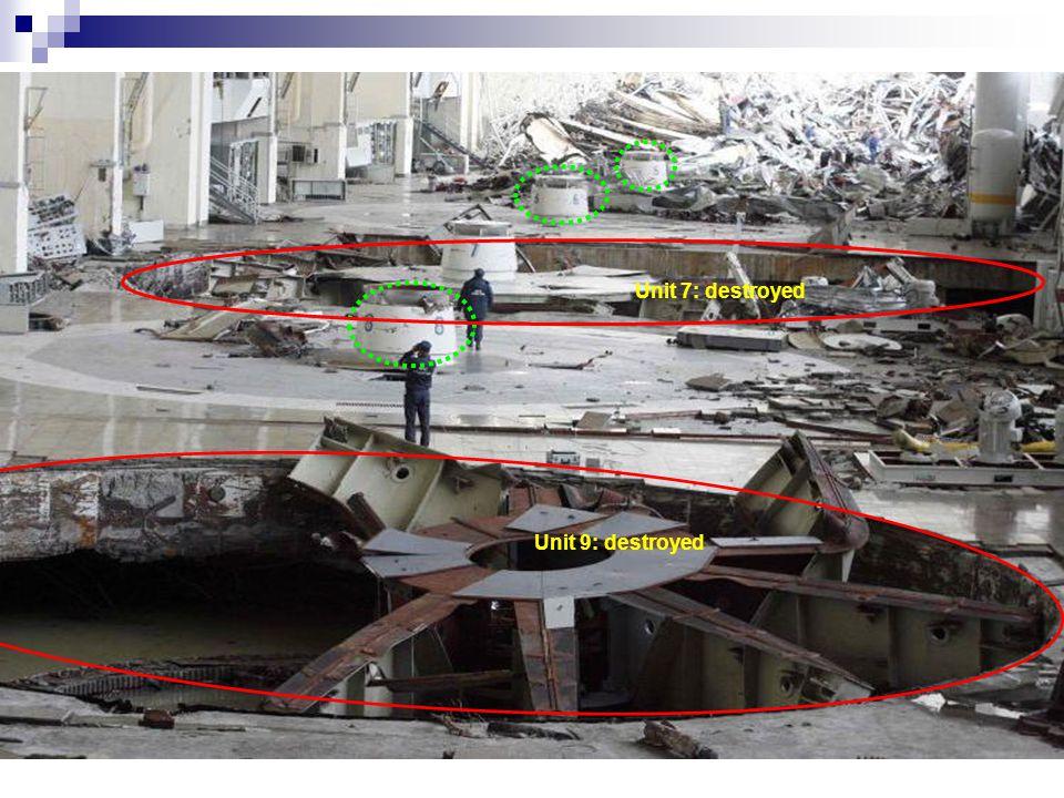 Unit 9: destroyed Unit 7: destroyed