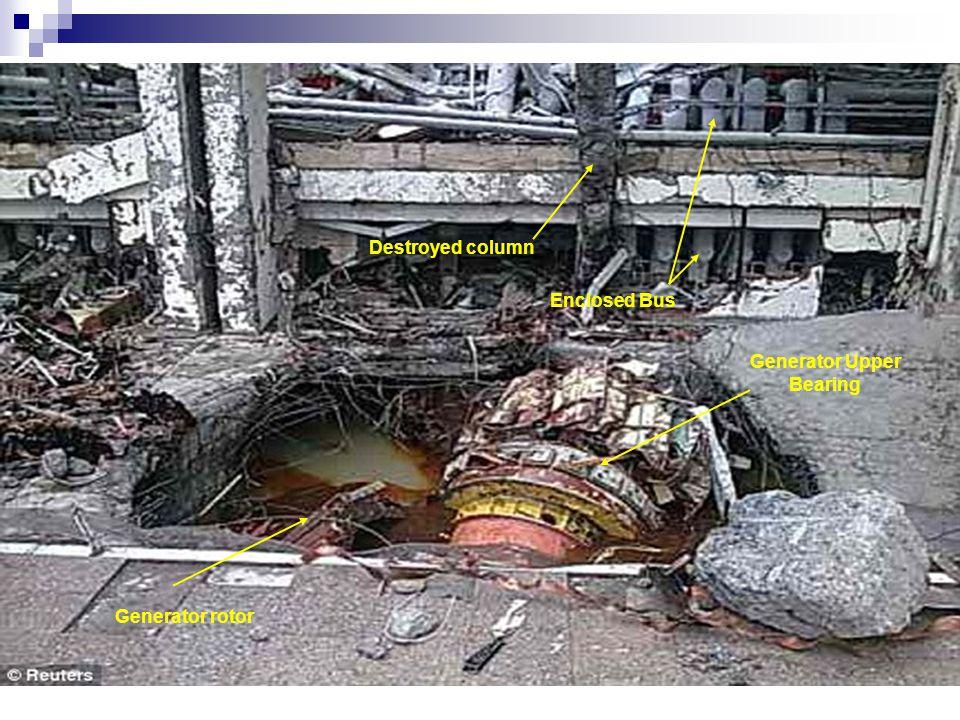 Generator Upper Bearing Generator rotor Destroyed column Enclosed Bus