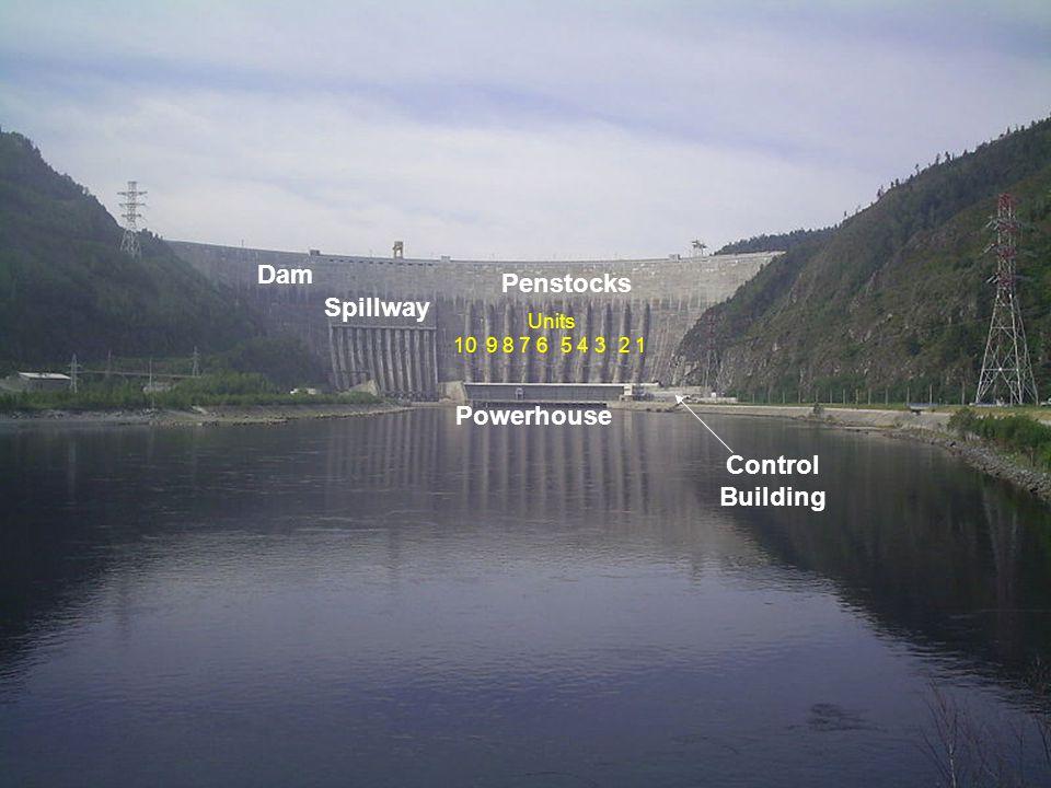 Penstocks Spillway Powerhouse Dam Control Building 12345678910 Units