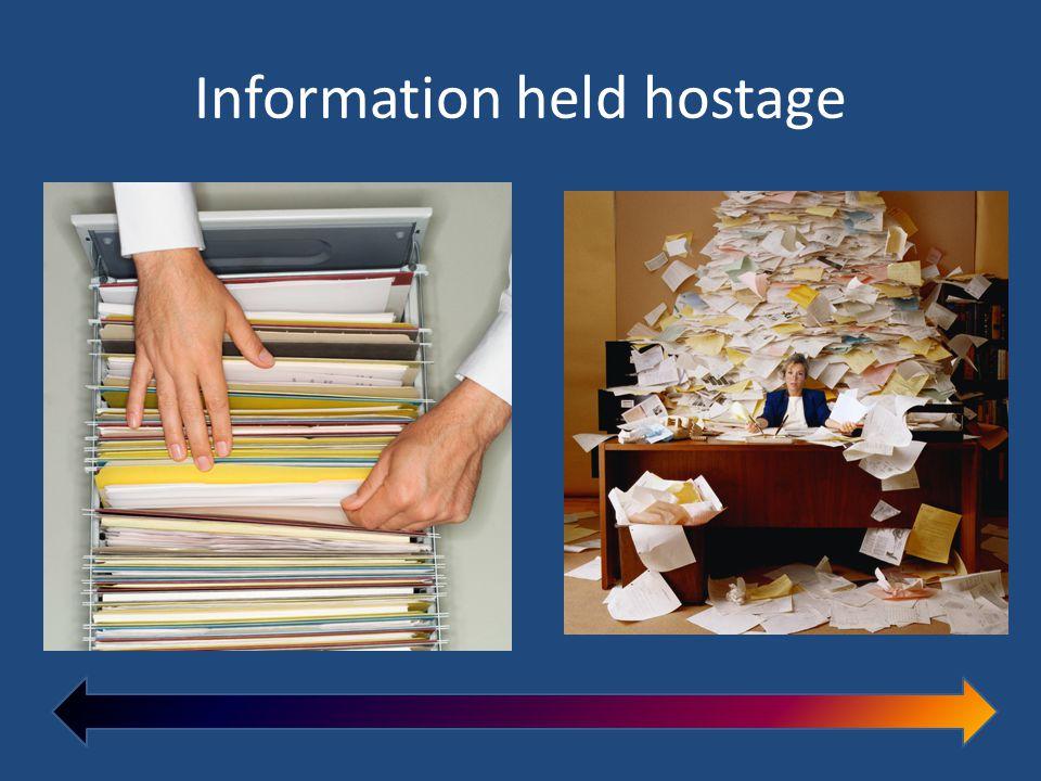 Information held hostage