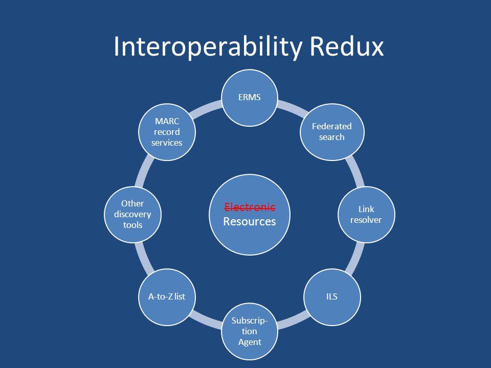 Interoperability Redux