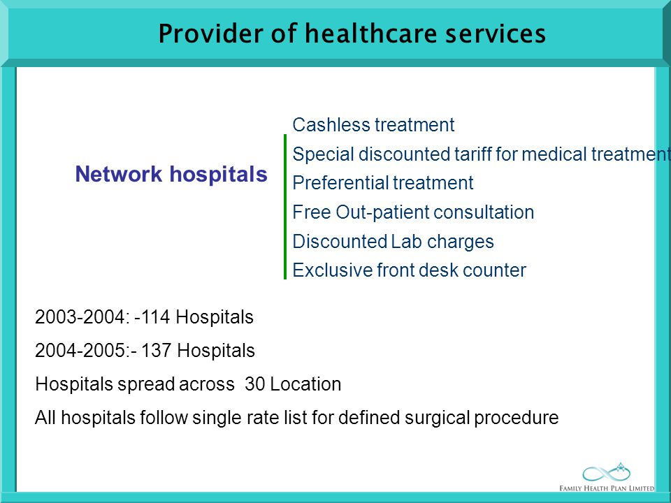 Provider of healthcare services Network hospitals Cashless treatment Special discounted tariff for medical treatment Preferential treatment Free Out-patient consultation Discounted Lab charges Exclusive front desk counter 2003-2004: -114 Hospitals 2004-2005:- 137 Hospitals Hospitals spread across 30 Location All hospitals follow single rate list for defined surgical procedure