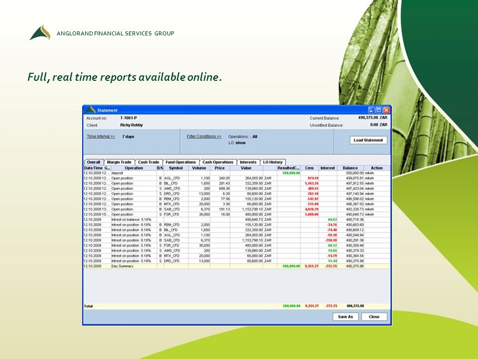 ANGLORAND FINANCIAL SERVICES GROUP Full, real time reports available online.