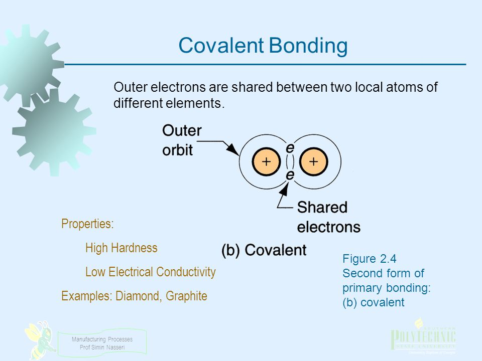Manufacturing Processes Prof Simin Nasseri Covalent Bonding Figure 2.4 Second form of primary bonding: (b) covalent Outer electrons are shared between