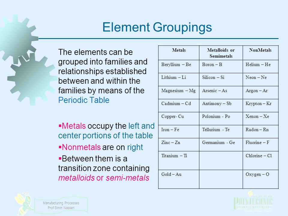 Manufacturing Processes Prof Simin Nasseri Element Groupings The elements can be grouped into families and relationships established between and withi