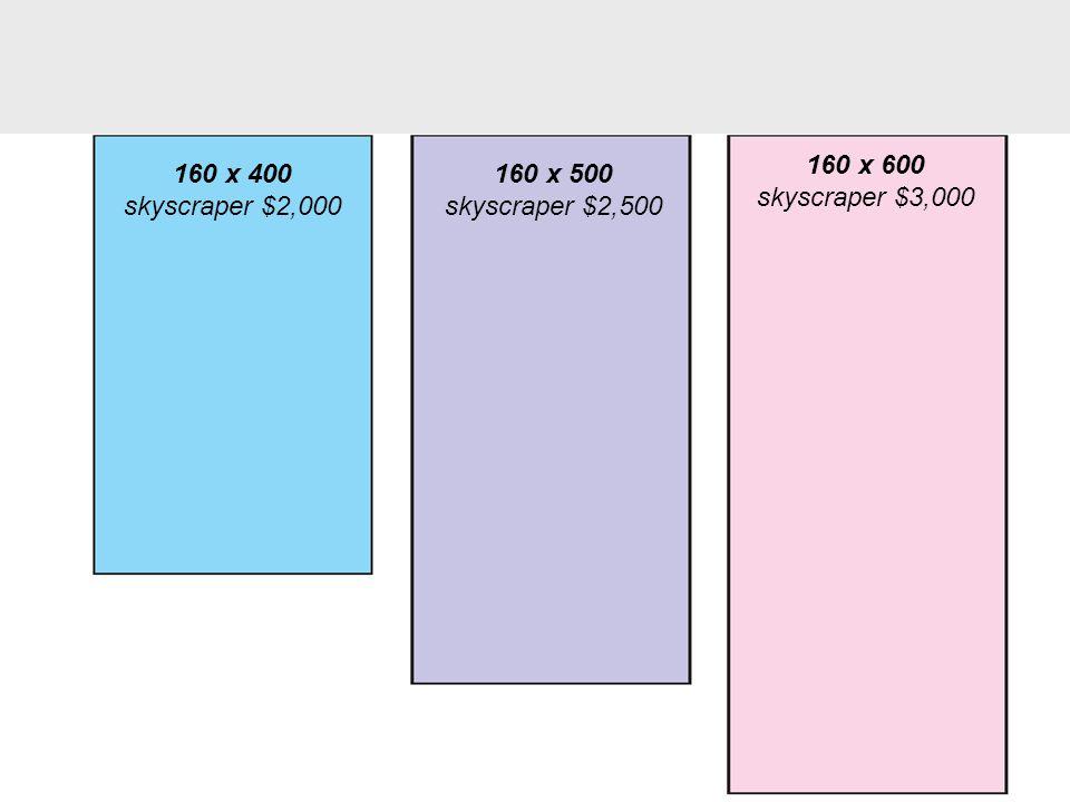 Adding Style To Your Life 160 x 400 skyscraper $2,000 160 x 500 skyscraper $2,500 160 x 600 skyscraper $3,000