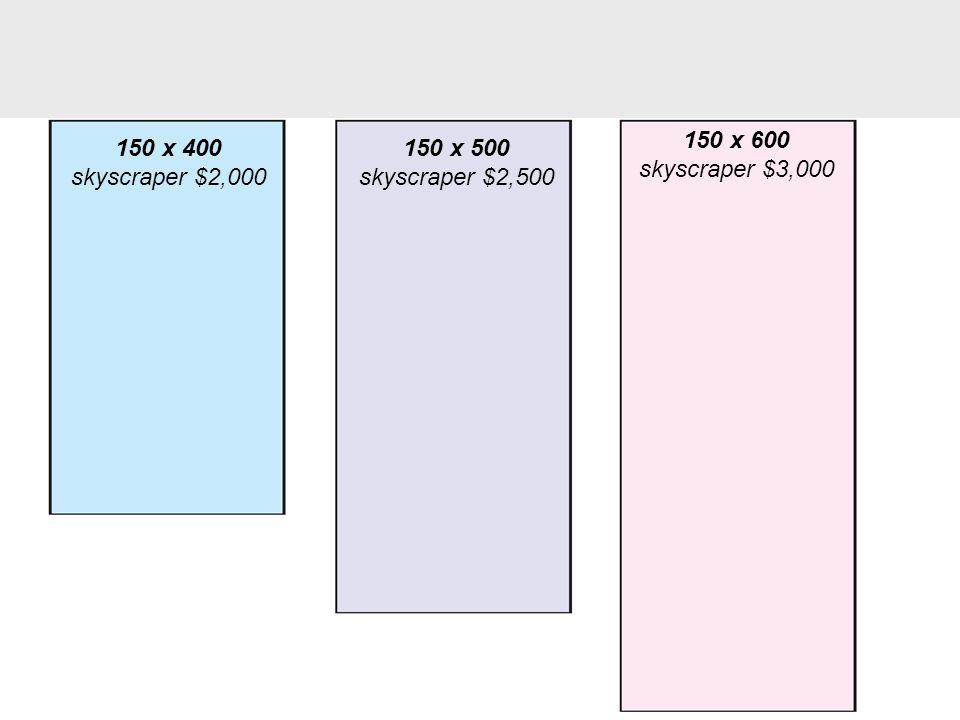 Adding Style To Your Life 150 x 400 skyscraper $2,000 150 x 500 skyscraper $2,500 150 x 600 skyscraper $3,000