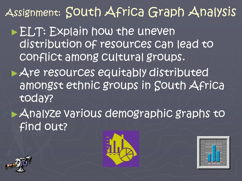 Assignment: South Africa Graph Analysis ELT: Explain how the uneven distribution of resources can lead to conflict among cultural groups. Are resource
