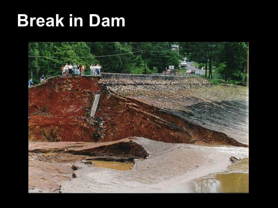 Break in Dam