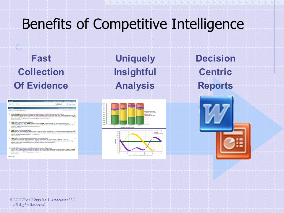 © 2007 Fred Wergeles & Associates LLC All Rights Reserved. Benefits of Competitive Intelligence Decision Centric Reports Uniquely Insightful Analysis