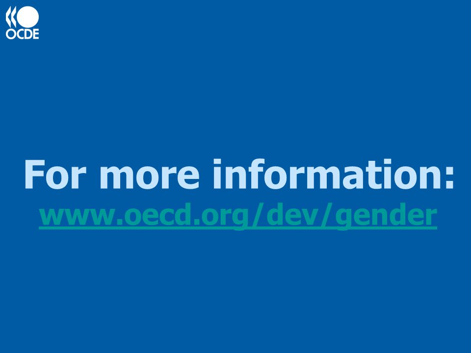 For more information: www.oecd.org/dev/gender