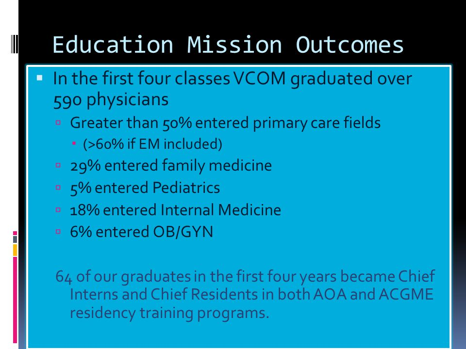 Education Mission Outcomes In the first four classes VCOM graduated over 590 physicians Greater than 50% entered primary care fields (>60% if EM inclu