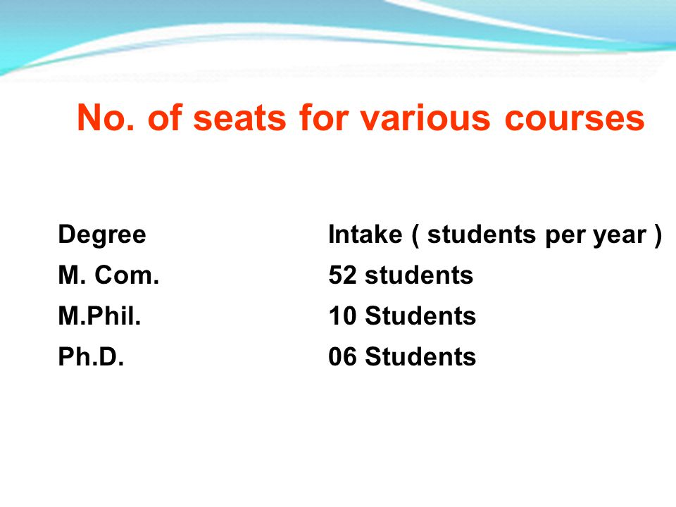 No. of seats for various courses Degree Intake ( students per year ) M. Com.52 students M.Phil.10 Students Ph.D.06 Students