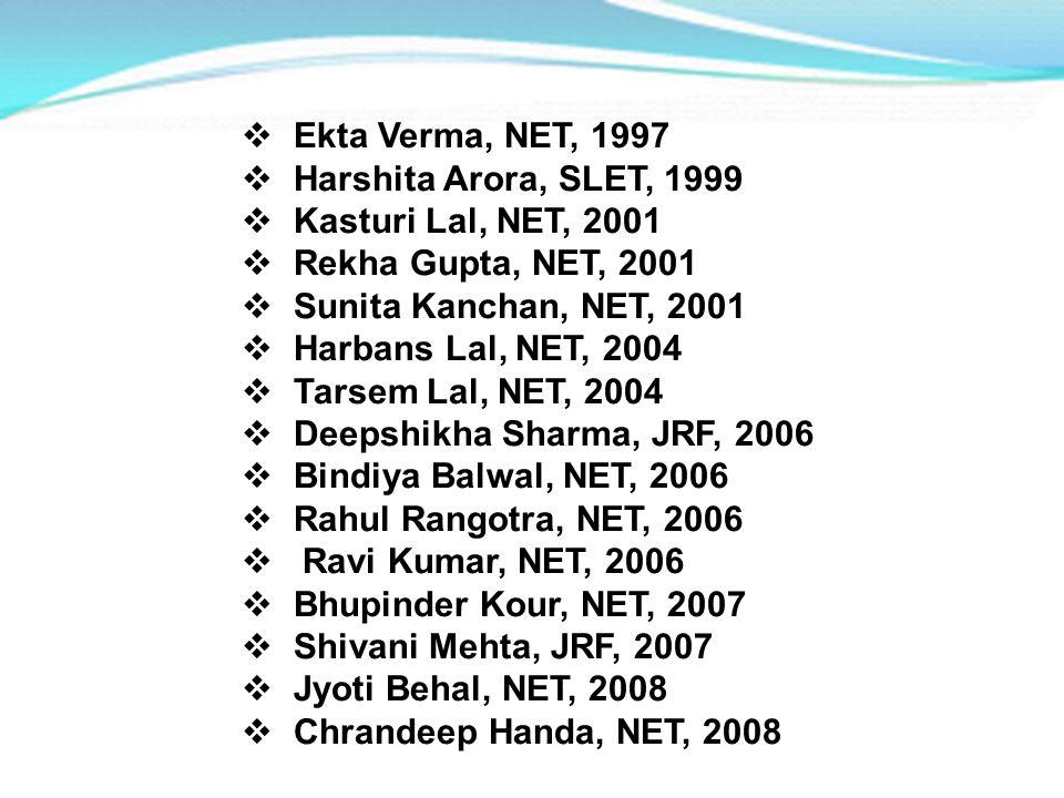 Ekta Verma, NET, 1997 Harshita Arora, SLET, 1999 Kasturi Lal, NET, 2001 Rekha Gupta, NET, 2001 Sunita Kanchan, NET, 2001 Harbans Lal, NET, 2004 Tarsem