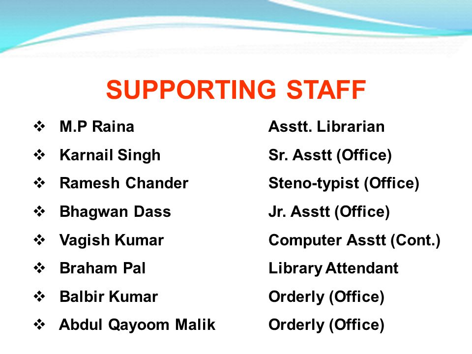 SUPPORTING STAFF M.P RainaAsstt. Librarian Karnail SinghSr. Asstt (Office) Ramesh ChanderSteno-typist (Office) Bhagwan DassJr. Asstt (Office) Vagish K
