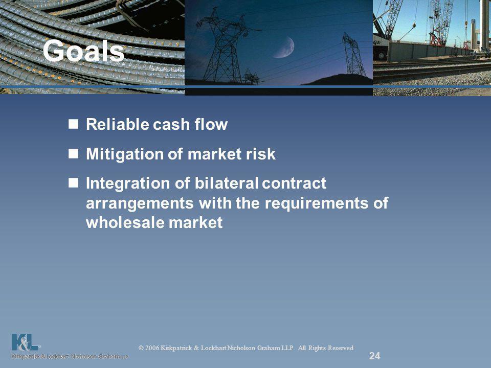 © 2006 Kirkpatrick & Lockhart Nicholson Graham LLP. All Rights Reserved 24 Goals Reliable cash flow Mitigation of market risk Integration of bilateral