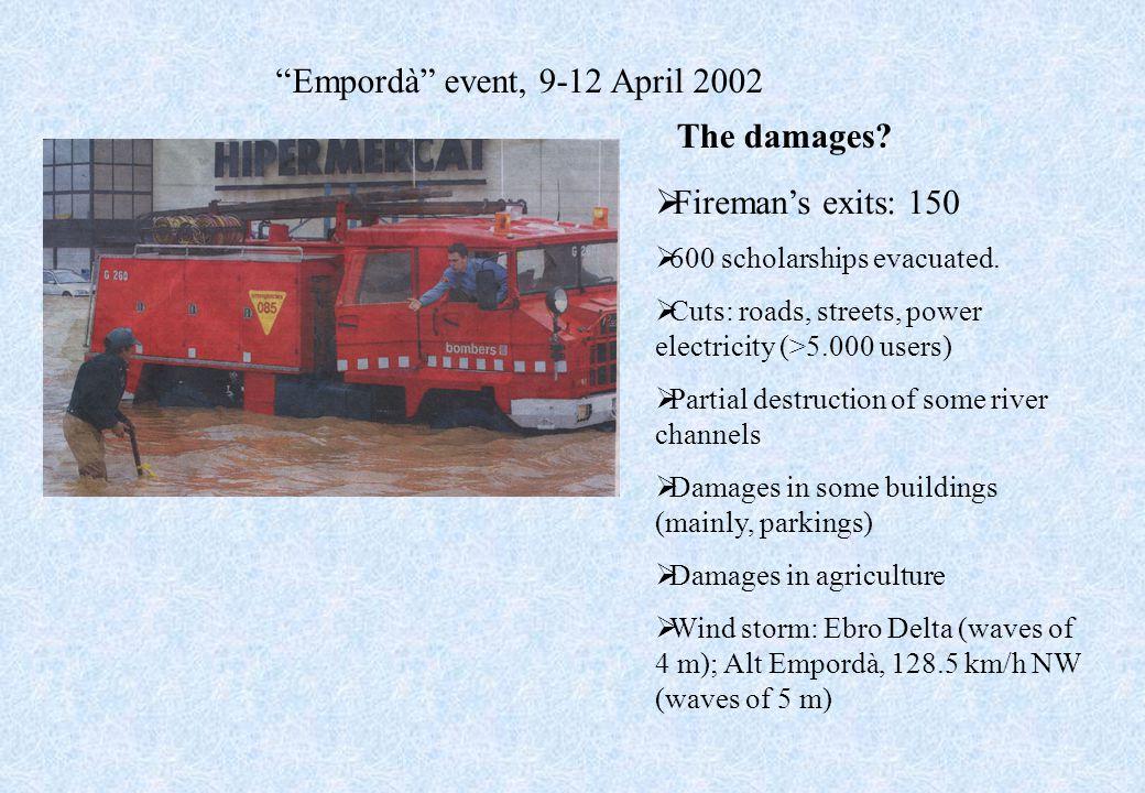 Empordà event, 9-12 April 2002 Firemans exits: 150 600 scholarships evacuated. Cuts: roads, streets, power electricity (>5.000 users) Partial destruct
