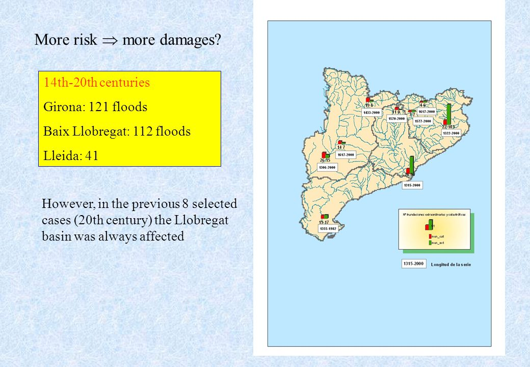 More risk more damages? However, in the previous 8 selected cases (20th century) the Llobregat basin was always affected 14th-20th centuries Girona: 1
