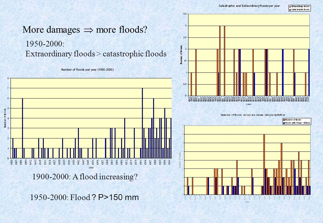 More damages more floods. 1900-2000: A flood increasing.
