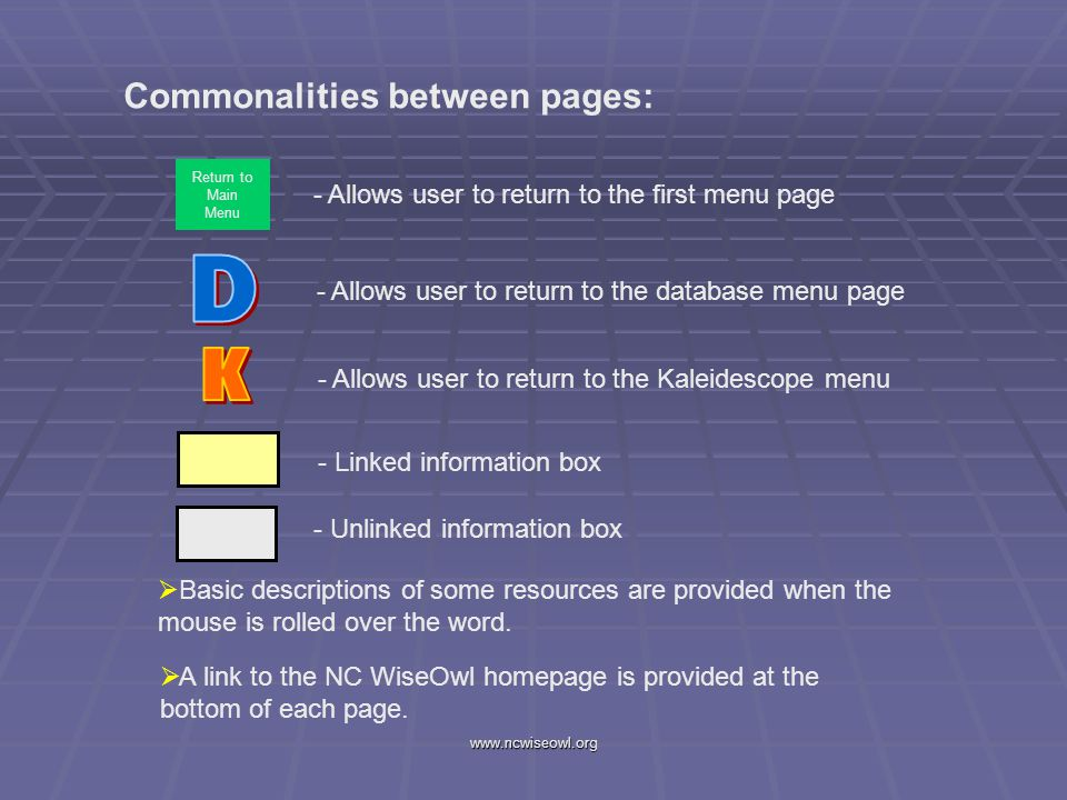 www.ncwiseowl.org Return to Main Menu Commonalities between pages: - Allows user to return to the first menu page - Allows user to return to the datab