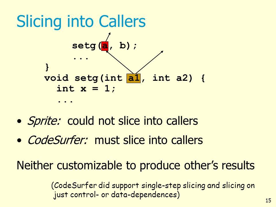 15 Slicing into Callers setg(a, b);... } void setg(int a1, int a2) { int x = 1;...